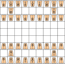 graphic relating to Printable Chess Rules identified as Pointers - Jap Match Shogi